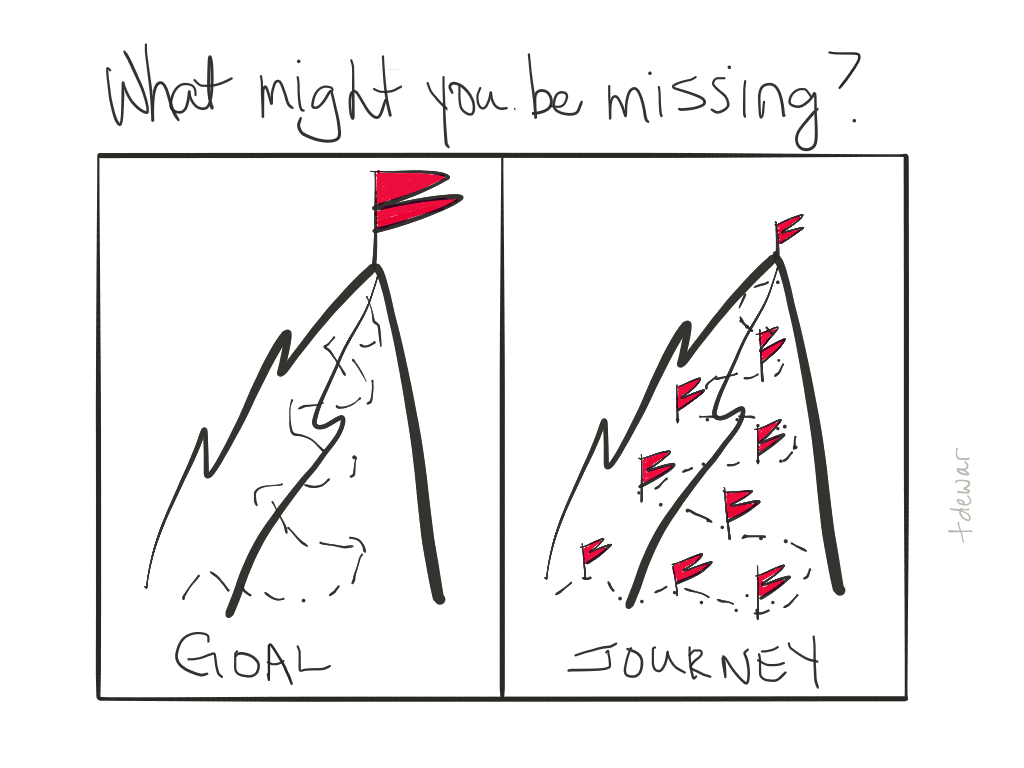 How to Climb a Mountain